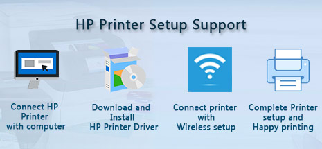123.hp.com/envy5052 setup driver download install