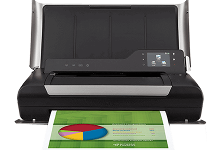 123.hp.com/oj150 123 HP Officejet 150 driver download, wireless setup