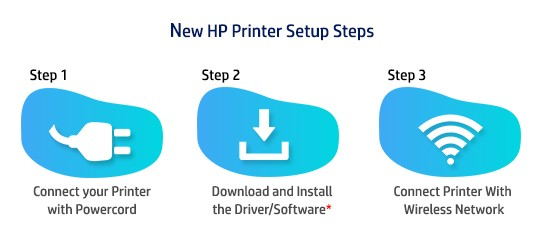 123 hp printer install first time setup